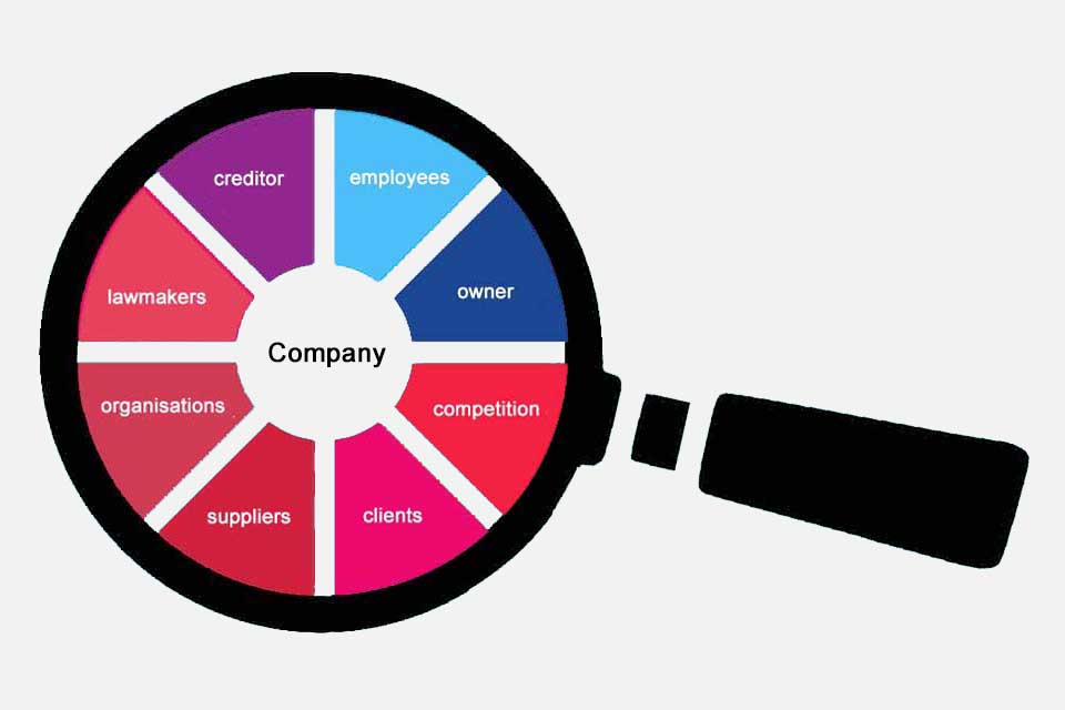 Smartpedia: How does a stakeholder analysis work?