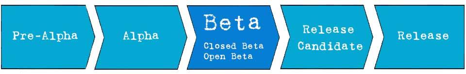Beta Version - a phase in software development