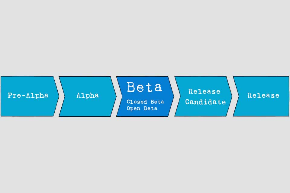 Smartpedia: What is a Beta Version?