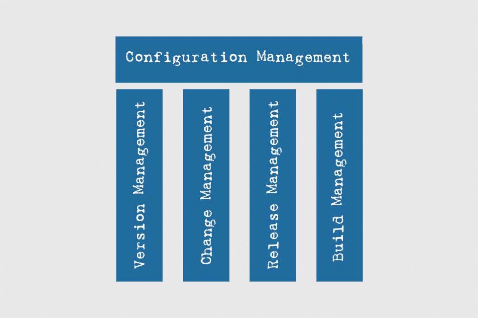 Smartpedia: What is Configuration Management?