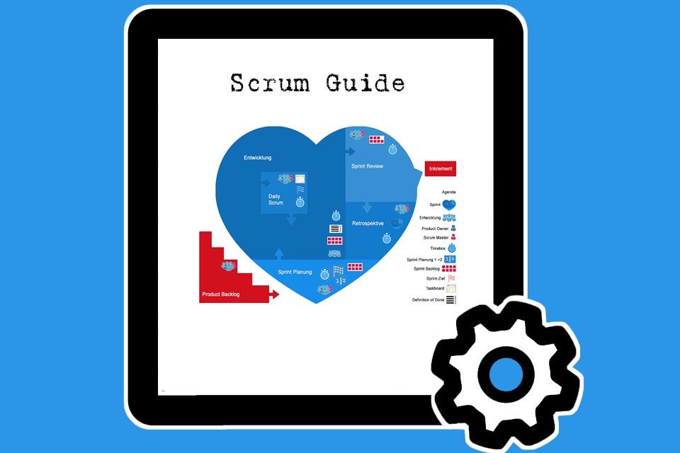 Scrum Guide - the rules of Scrum