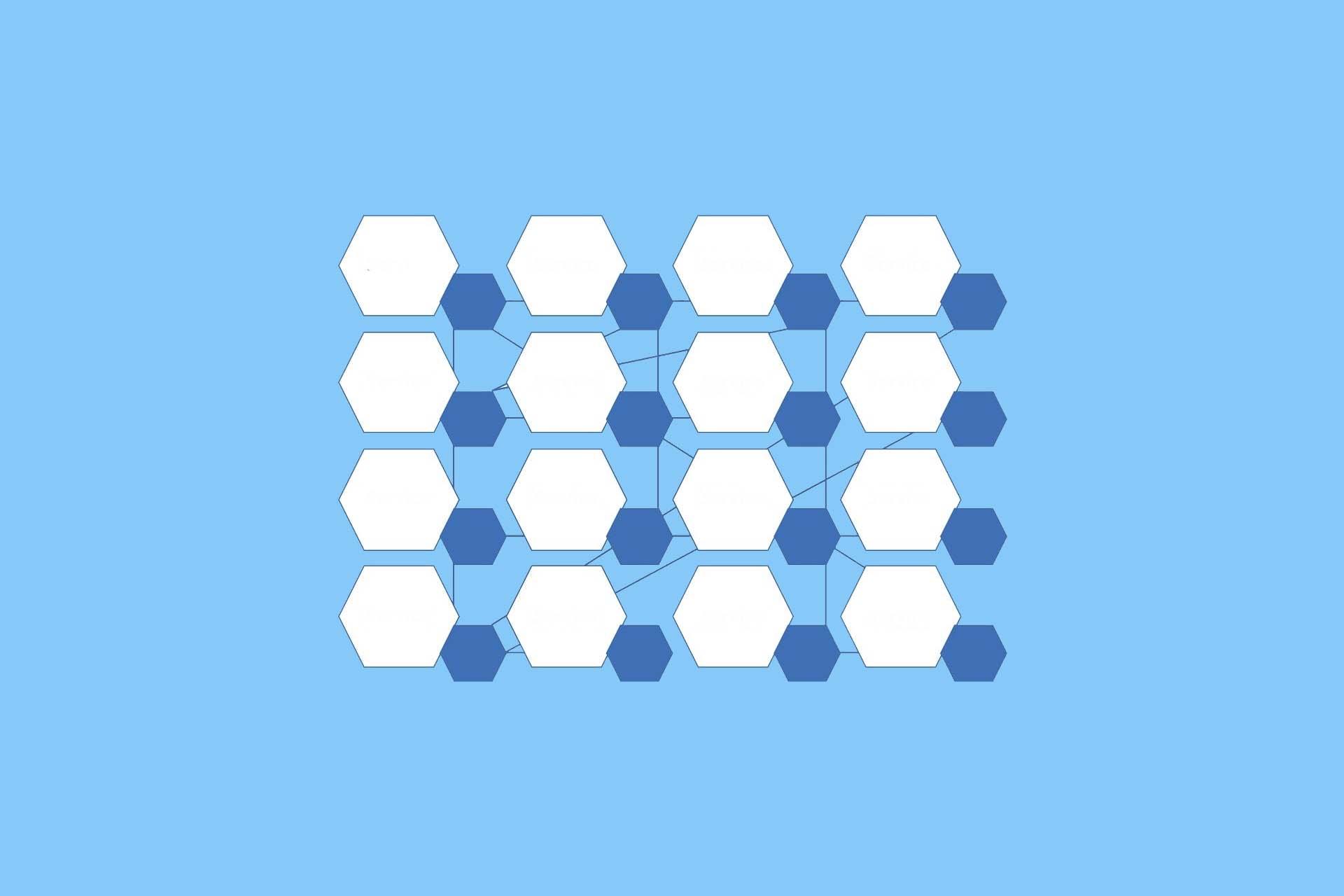 t2informatik Blog: Solving Cross-Cutting Concerns through patterns