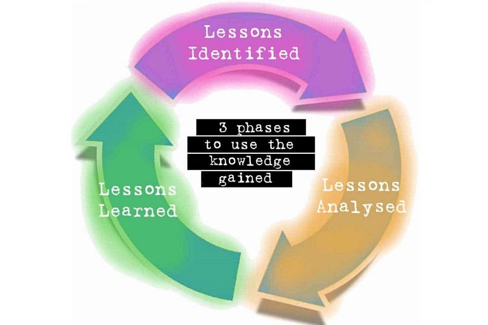 Lessons Learned - Smartpedia - t2informatik