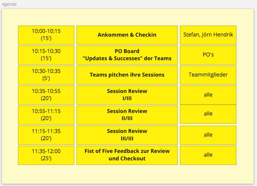 Agenda for Sprint Review