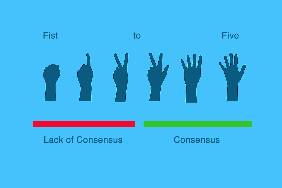 Fist to Five - voting by a show of hands