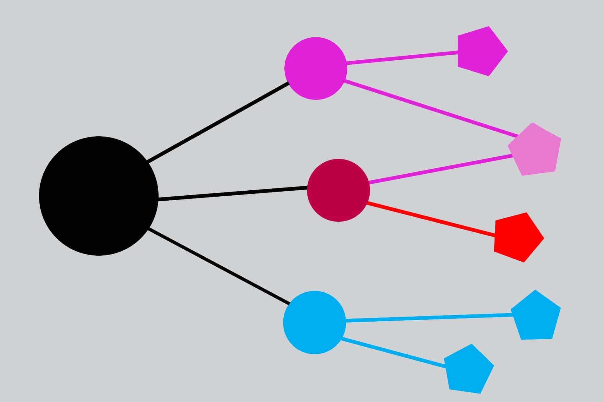 t2informatik Blog: Balsam für die Seele der Wirtschaft