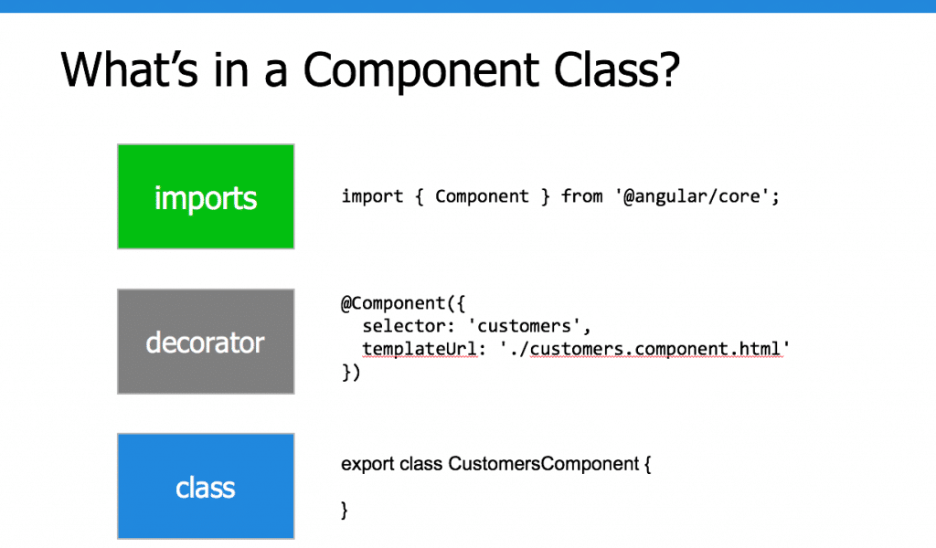 What is in a Component class?