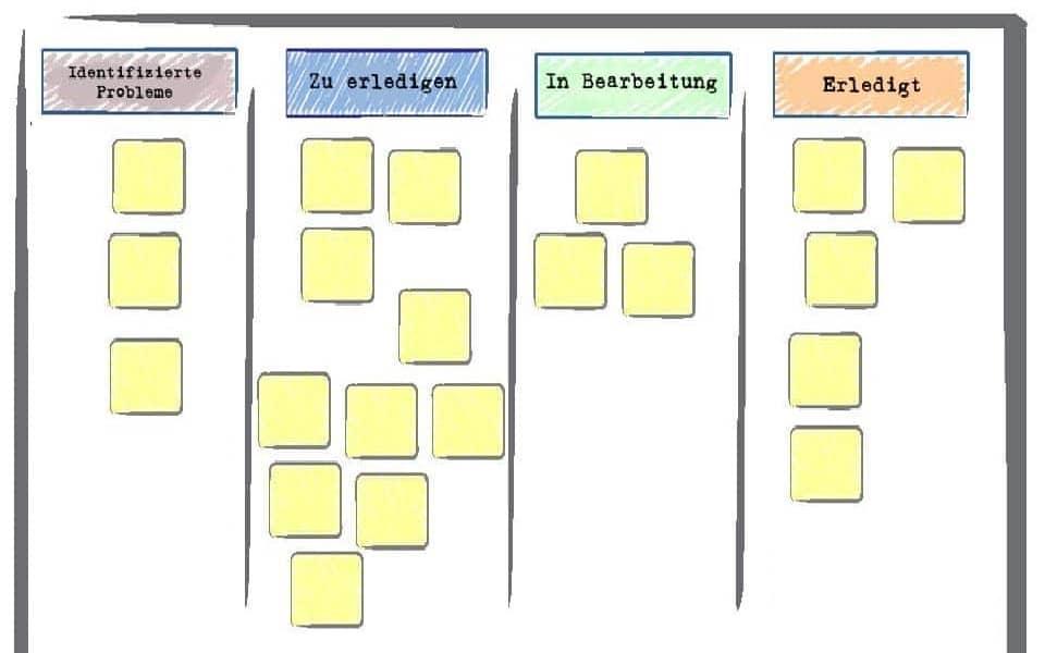 Impediment Board - die Visualisierung von Hindernissen