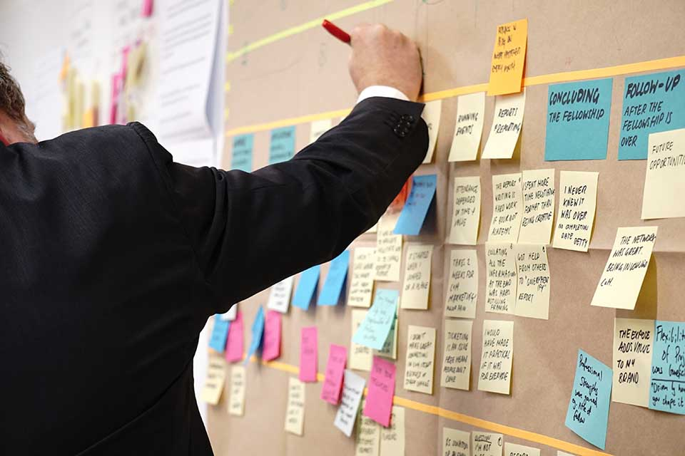 Sprint-Ziel - visualisiert am Taskboard