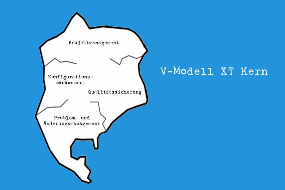 Wissen kompakt: Was ist der V-Modell XT Kern?