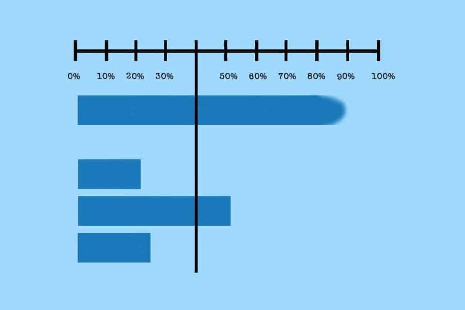 Wissen kompakt: Wie lassen sich Fertigstellungsgrade ermitteln?
