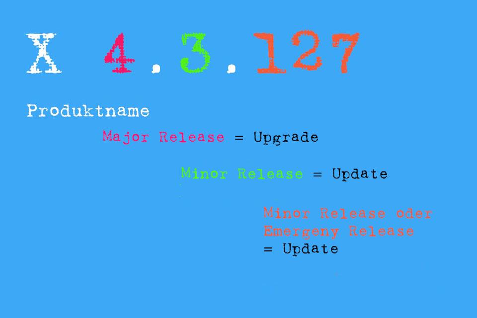 Wissen kompakt: Was ist ein Update?