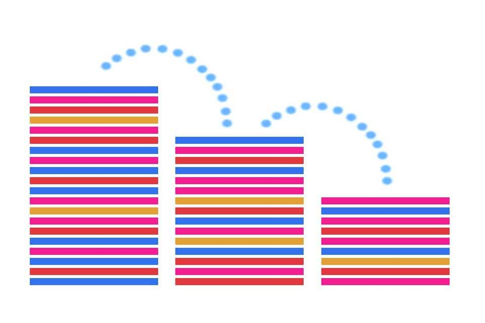 Wissen kompakt: Welche Arten von Backlogs gibt es?
