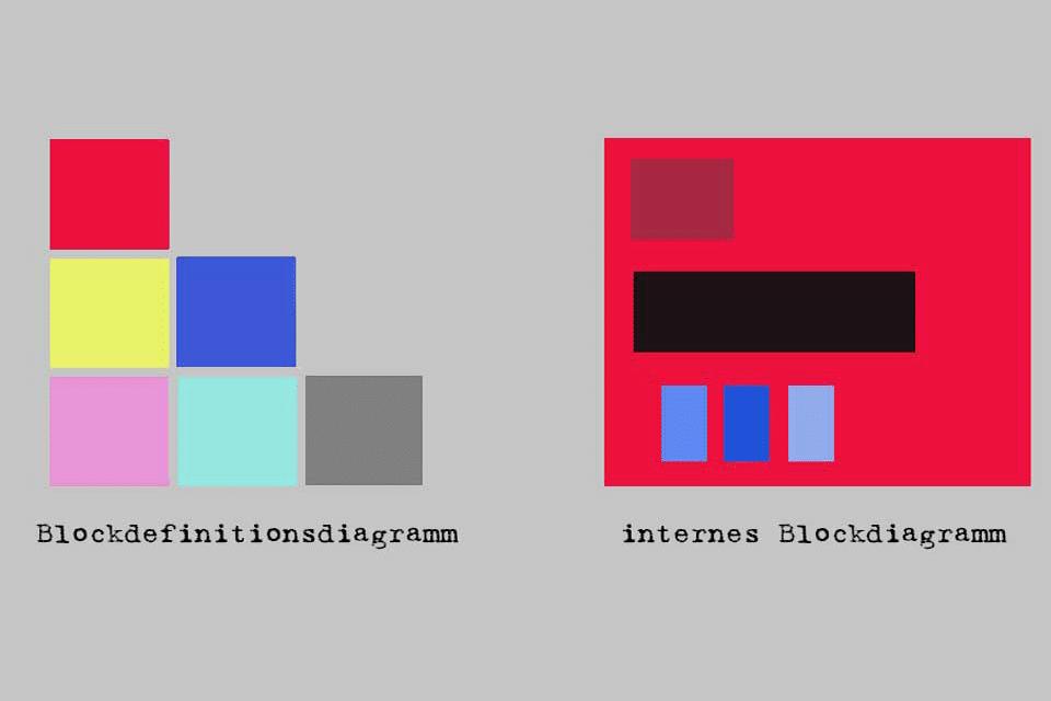 Wissen kompakt: Was ist ein internes Blockdiagramm?
