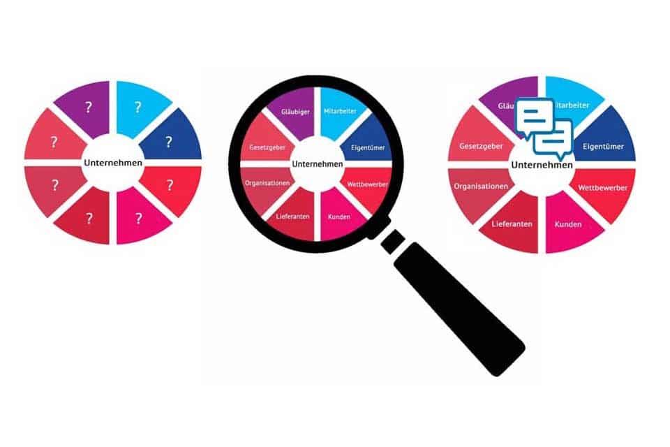 Wissen kompakt: Was sind Erfolgsfaktoren im Stakeholdermanagement?