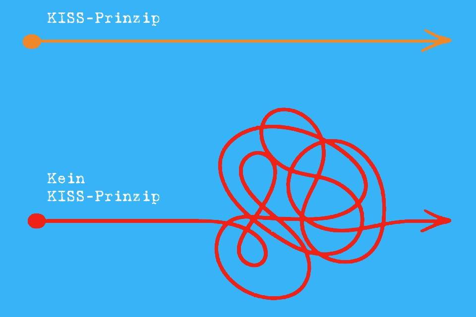 KISS-Prinzip - warum kompliziert, wenn es auch einfach geht?