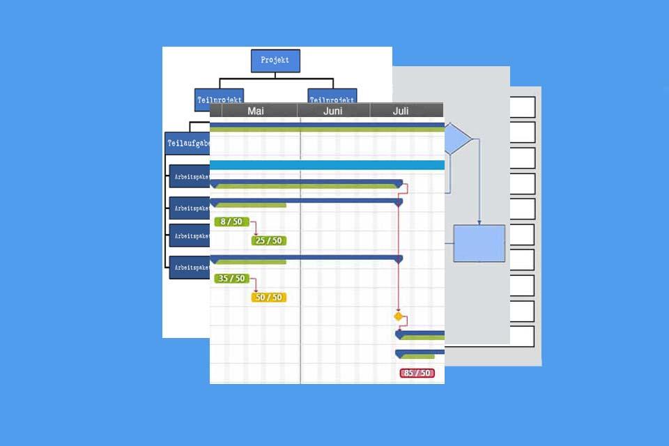 Wissen kompakt: Was ist eigentlich ein Projektplan?