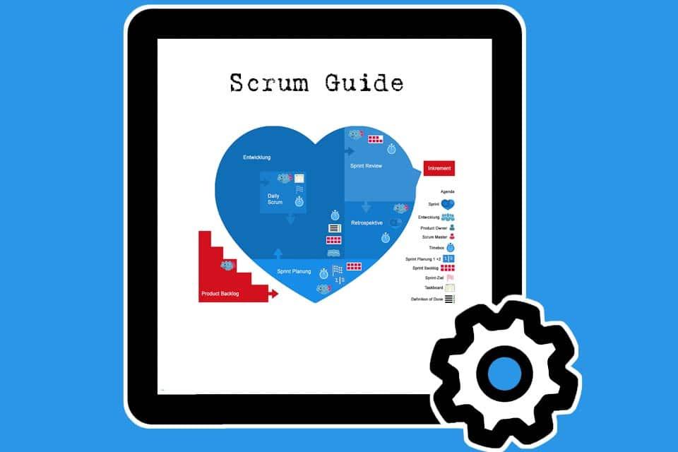 Scrum Guide - Die Spielregeln von Scrum