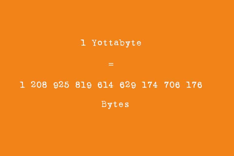 Was ist ein Yottabyte?