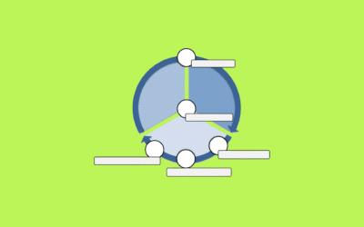 Ein Reifegradmodell für agiles Requirements Engineering