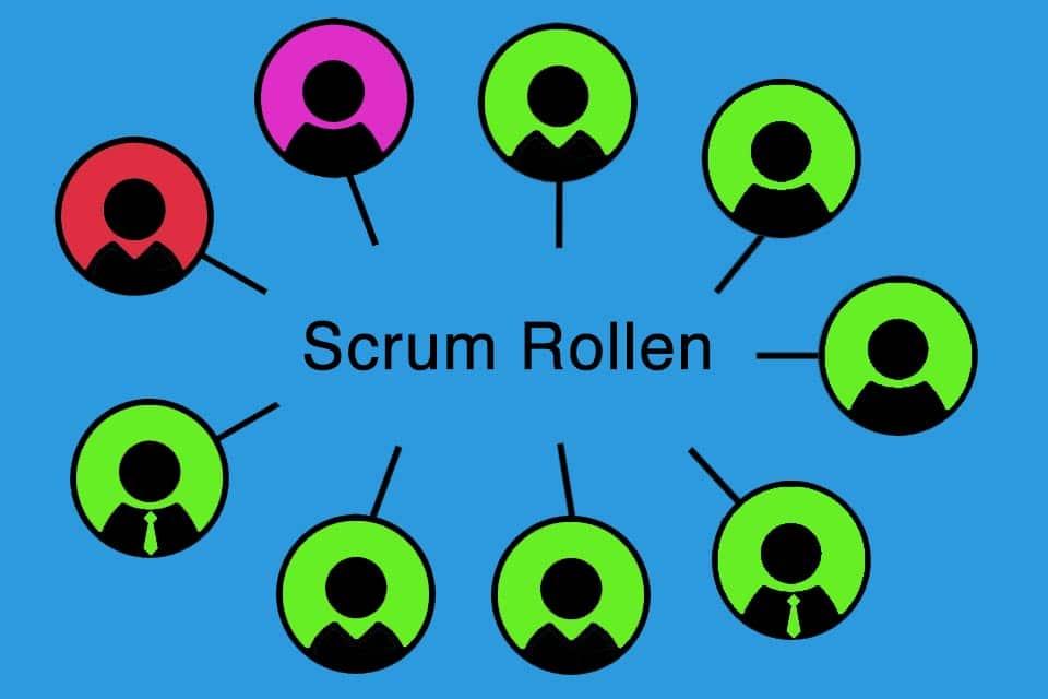 Scrum Rollen - ein Team mit Scrum Master, Product Owner und Entwicklern