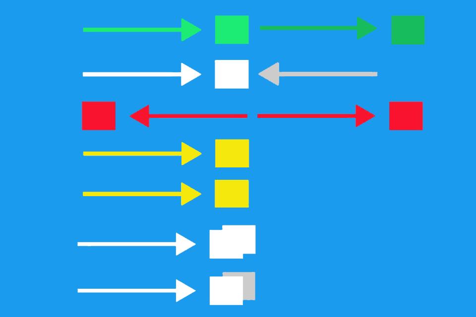 Wissen kompakt: Welche Zielbeziehungen gibt es?