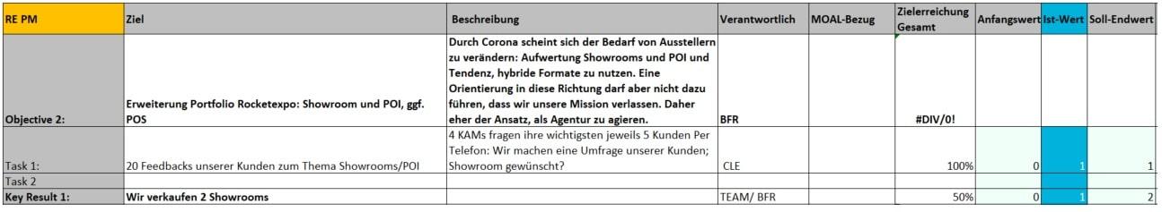 ORV Verwaltung