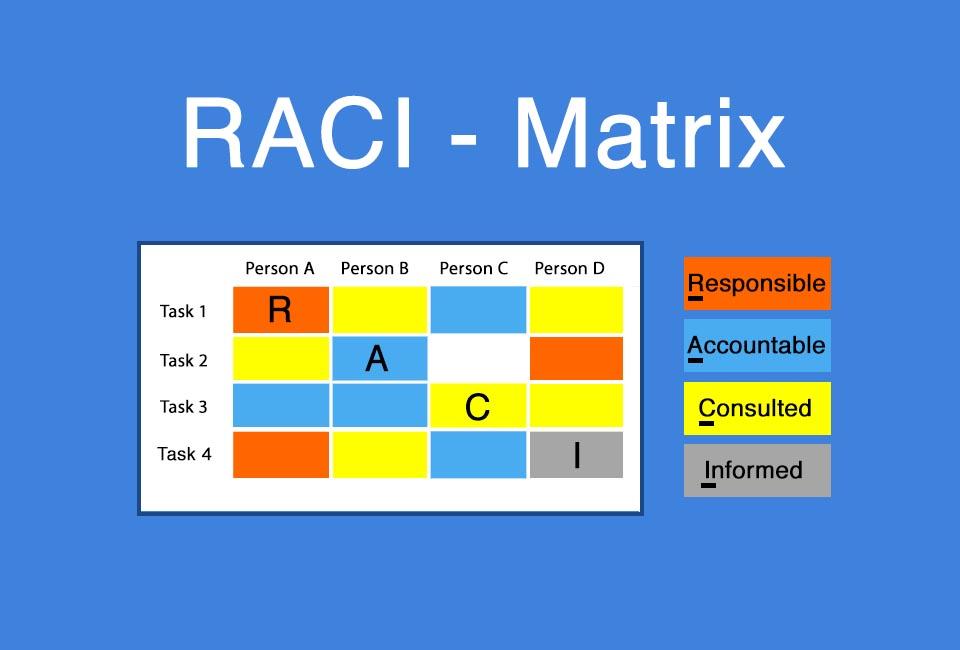 RACI-Matrix - die übersichtliche Darstellung von Verantwortlichkeiten