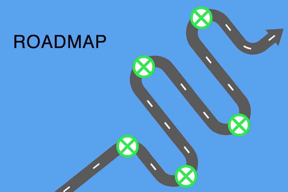 Roadmap als Visualisierung eines Weges zu einem definierten Ziel