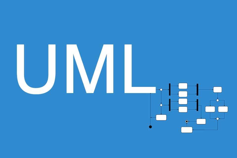 UML - eine standardisierte, grafische Modellierungssprache