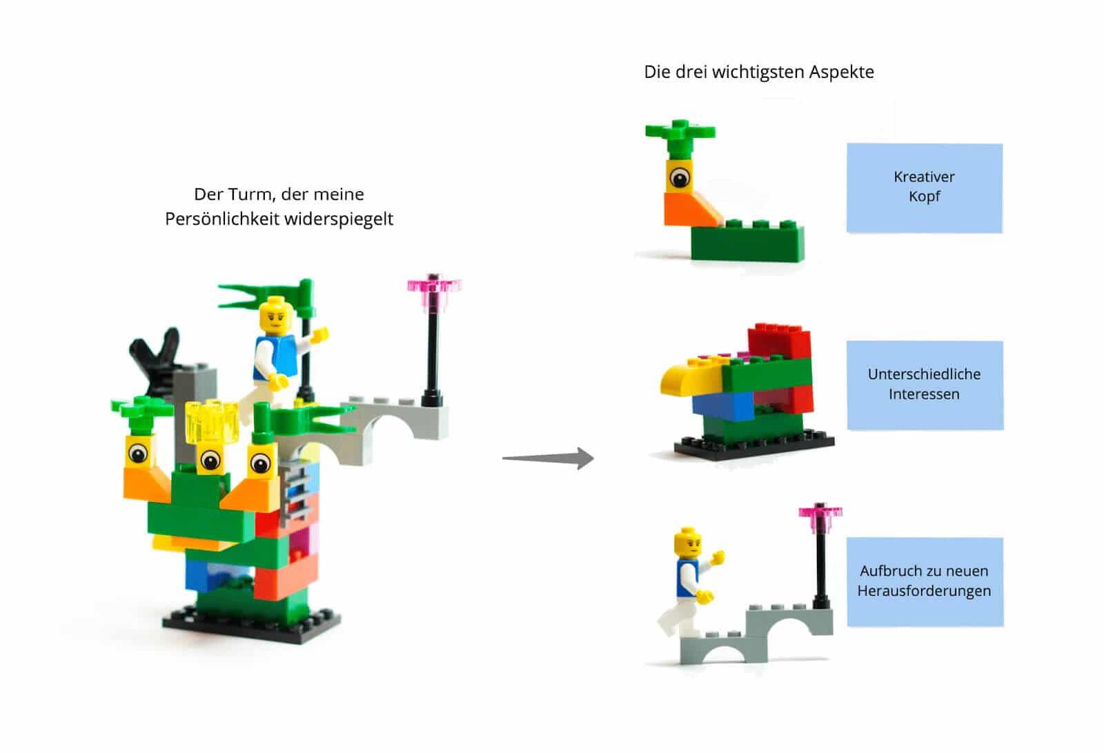 Modelle digitalisieren